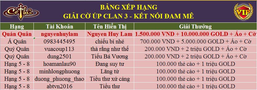 20.9.tong-ket-giai-coupclan3